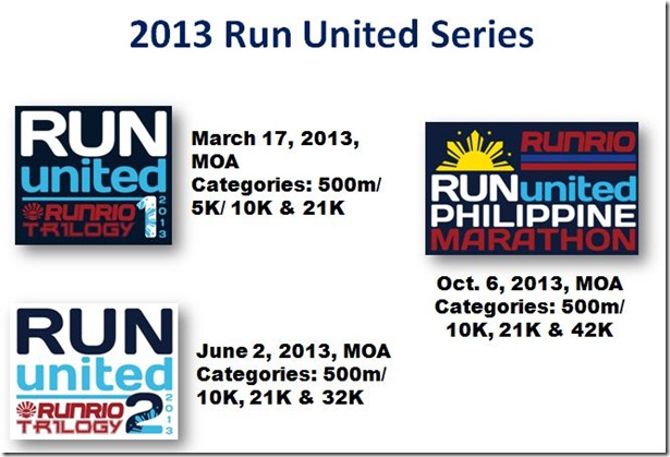 Run United Trilogy 2013 series